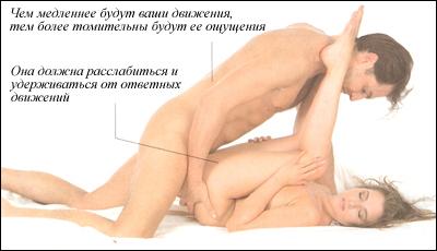 Молодой русской девушке больно во время анального секса