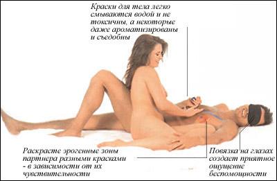 знакомства люблю полных женщин