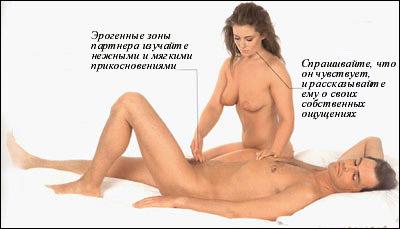 seks-erogennie-zoni